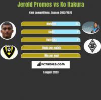 Jerold Promes vs Ko Itakura h2h player stats