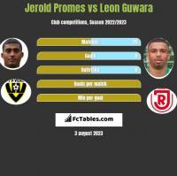 Jerold Promes vs Leon Guwara h2h player stats