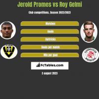 Jerold Promes vs Roy Gelmi h2h player stats
