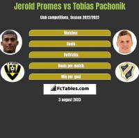 Jerold Promes vs Tobias Pachonik h2h player stats