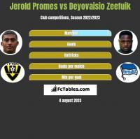 Jerold Promes vs Deyovaisio Zeefuik h2h player stats