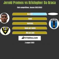 Jerold Promes vs Kristopher Da Graca h2h player stats