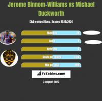 Jerome Binnom-Williams vs Michael Duckworth h2h player stats