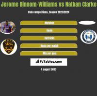 Jerome Binnom-Williams vs Nathan Clarke h2h player stats