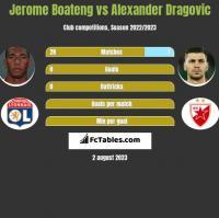 Jerome Boateng vs Alexander Dragovic h2h player stats