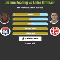 Jerome Boateng vs Andre Hoffmann h2h player stats