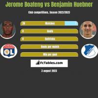 Jerome Boateng vs Benjamin Huebner h2h player stats