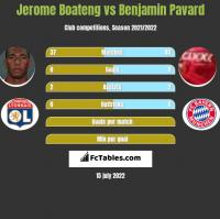 Jerome Boateng vs Benjamin Pavard h2h player stats
