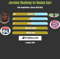 Jerome Boateng vs Bouna Sarr h2h player stats