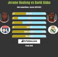 Jerome Boateng vs David Alaba h2h player stats