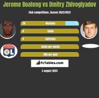 Jerome Boateng vs Dmitry Zhivoglyadov h2h player stats