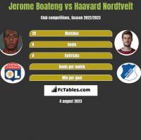 Jerome Boateng vs Haavard Nordtveit h2h player stats