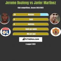 Jerome Boateng vs Javier Martinez h2h player stats
