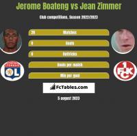 Jerome Boateng vs Jean Zimmer h2h player stats