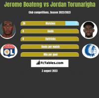 Jerome Boateng vs Jordan Torunarigha h2h player stats