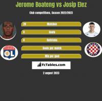 Jerome Boateng vs Josip Elez h2h player stats