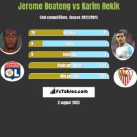 Jerome Boateng vs Karim Rekik h2h player stats