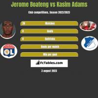 Jerome Boateng vs Kasim Adams h2h player stats