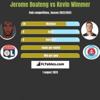 Jerome Boateng vs Kevin Wimmer h2h player stats
