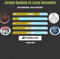 Jerome Boateng vs Lucas Hernandez h2h player stats