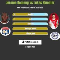 Jerome Boateng vs Lukas Kluenter h2h player stats