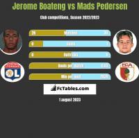 Jerome Boateng vs Mads Pedersen h2h player stats