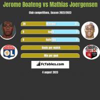 Jerome Boateng vs Mathias Joergensen h2h player stats