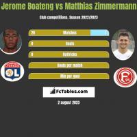 Jerome Boateng vs Matthias Zimmermann h2h player stats