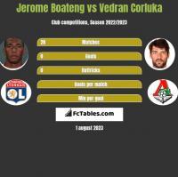 Jerome Boateng vs Vedran Corluka h2h player stats