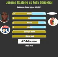 Jerome Boateng vs Felix Uduokhai h2h player stats