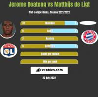 Jerome Boateng vs Matthijs de Ligt h2h player stats