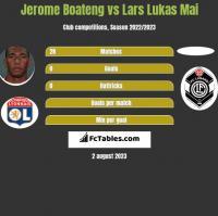 Jerome Boateng vs Lars Lukas Mai h2h player stats