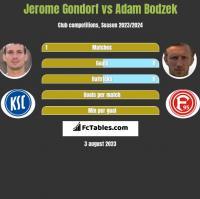 Jerome Gondorf vs Adam Bodzek h2h player stats