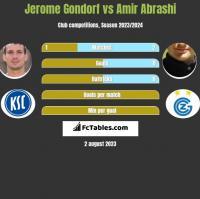 Jerome Gondorf vs Amir Abrashi h2h player stats