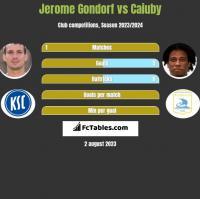 Jerome Gondorf vs Caiuby h2h player stats