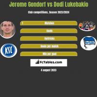 Jerome Gondorf vs Dodi Lukebakio h2h player stats