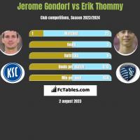 Jerome Gondorf vs Erik Thommy h2h player stats