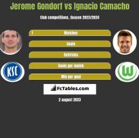 Jerome Gondorf vs Ignacio Camacho h2h player stats