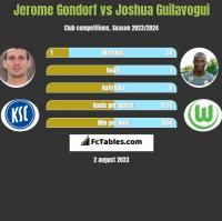 Jerome Gondorf vs Joshua Guilavogui h2h player stats