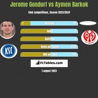 Jerome Gondorf vs Aymen Barkok h2h player stats