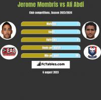 Jerome Mombris vs Ali Abdi h2h player stats