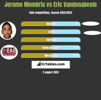 Jerome Mombris vs Eric Vandenabeele h2h player stats