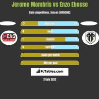 Jerome Mombris vs Enzo Ebosse h2h player stats
