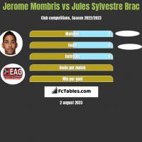 Jerome Mombris vs Jules Sylvestre Brac h2h player stats
