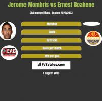 Jerome Mombris vs Ernest Boahene h2h player stats