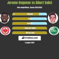 Jerome Onguene vs Albert Vallci h2h player stats