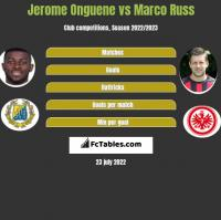 Jerome Onguene vs Marco Russ h2h player stats