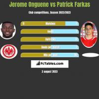 Jerome Onguene vs Patrick Farkas h2h player stats