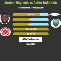 Jerome Onguene vs Darko Todorovic h2h player stats