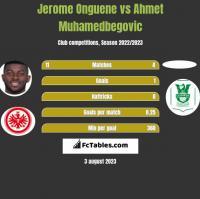Jerome Onguene vs Ahmet Muhamedbegovic h2h player stats